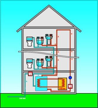 water heater diagram with Wk  Schematics Detail2 on Watch besides 6811 furthermore Gasvalve likewise Plateflow Heat Exchanger further Joven Water Shower Heater Repair.